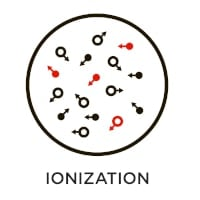 Air Ionization